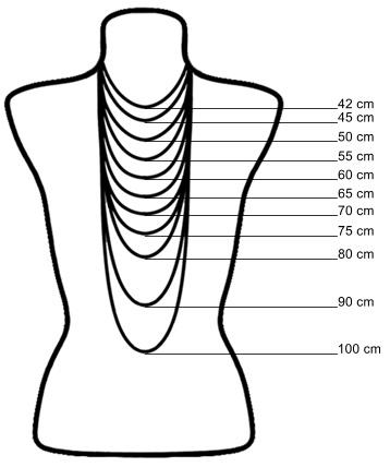 lengte ketting bepalen